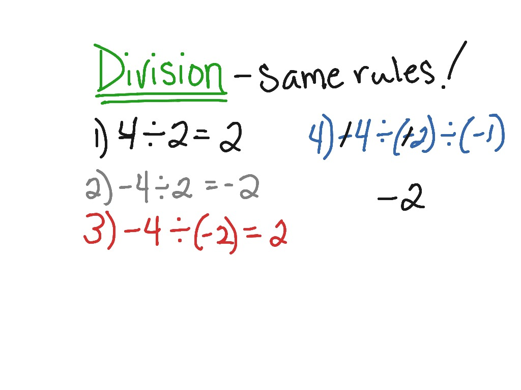 worksheet Dividing Integers showme multiplying and dividing integers steps results for steps