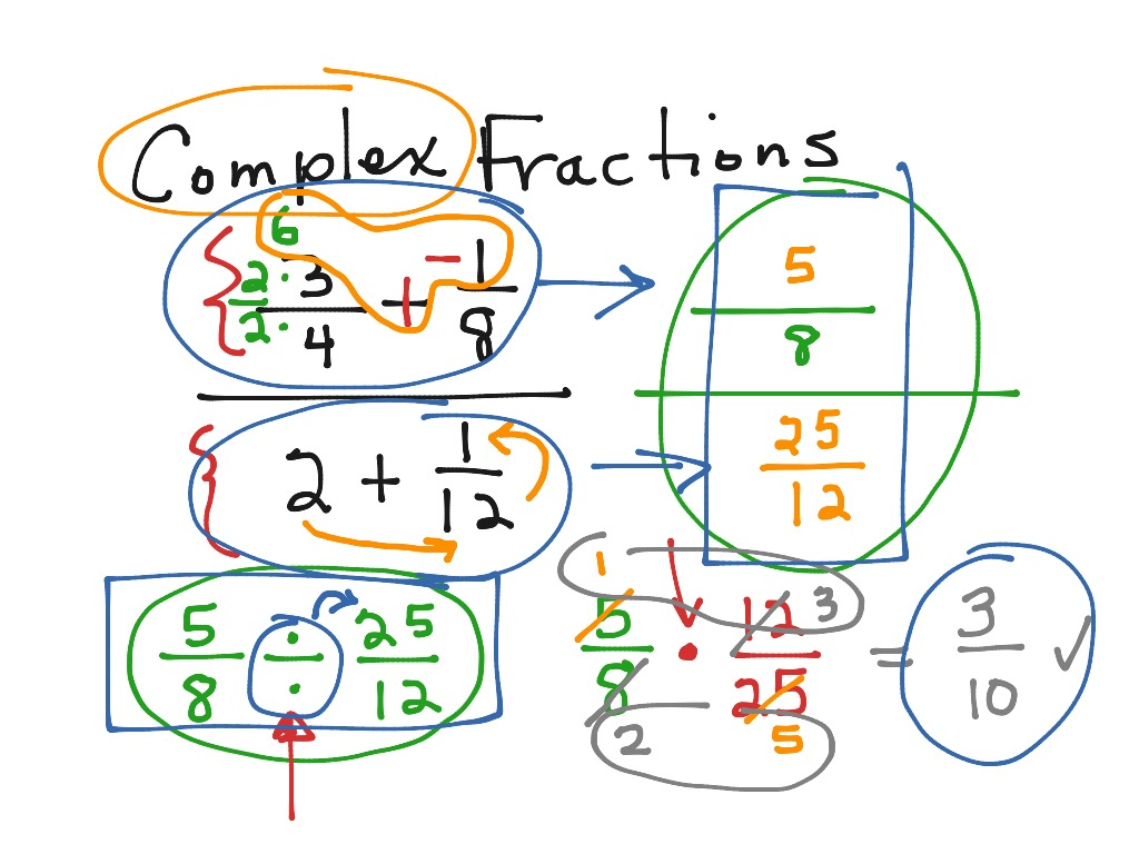 math worksheet : showme  simplify plex fraction : Complex Fraction Worksheet