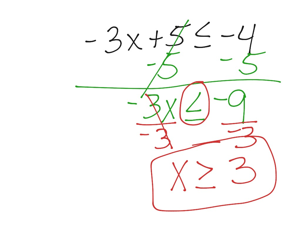 worksheet Two Step Inequalities showme solving two step inequalities with fractions inequalities